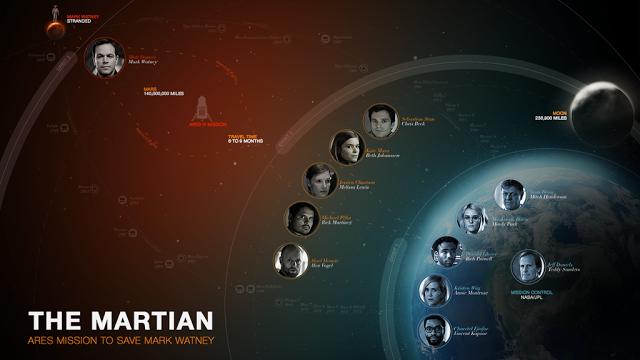 Matt Damon revela su misión en un vídeo de 'The Martian'